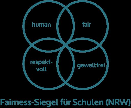 Fairness-Siegel für Schulen (NRW)